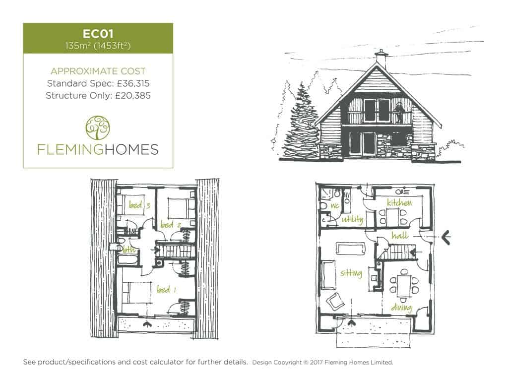 Simple 20 eclectic house 2017 design ideas of creating an for Eclectic house plans