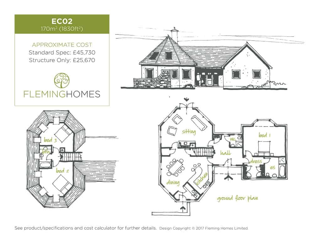 Eclectic House Design Styles From Fleming Homes Timber