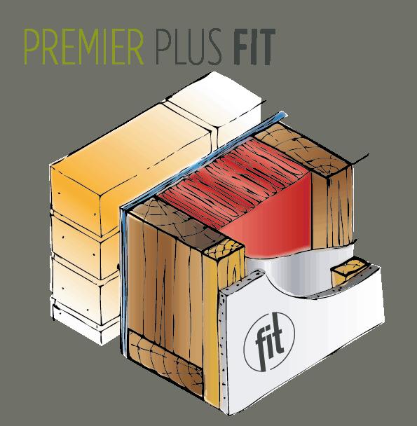 Premier Plus FIT Insulation