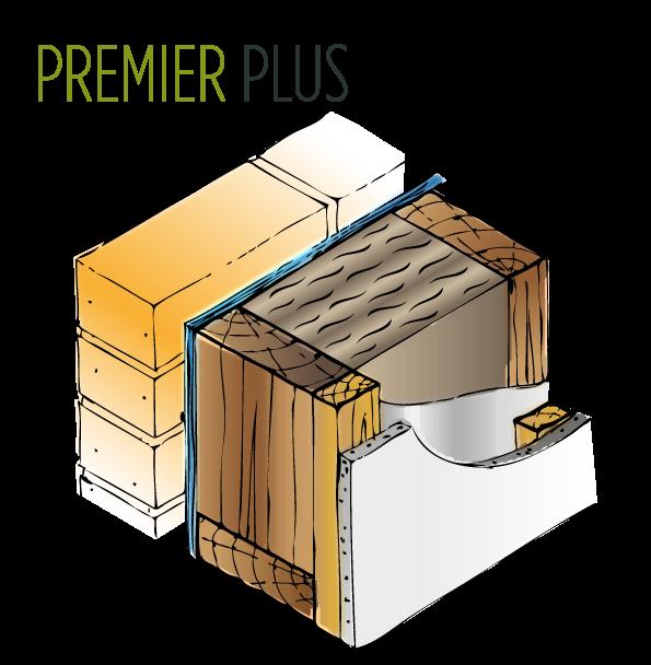 Premier Plus Insulation