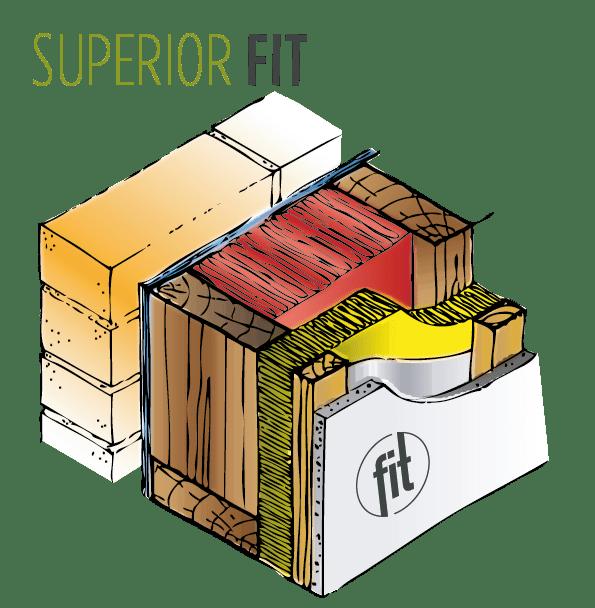 Superior FIT Insulation