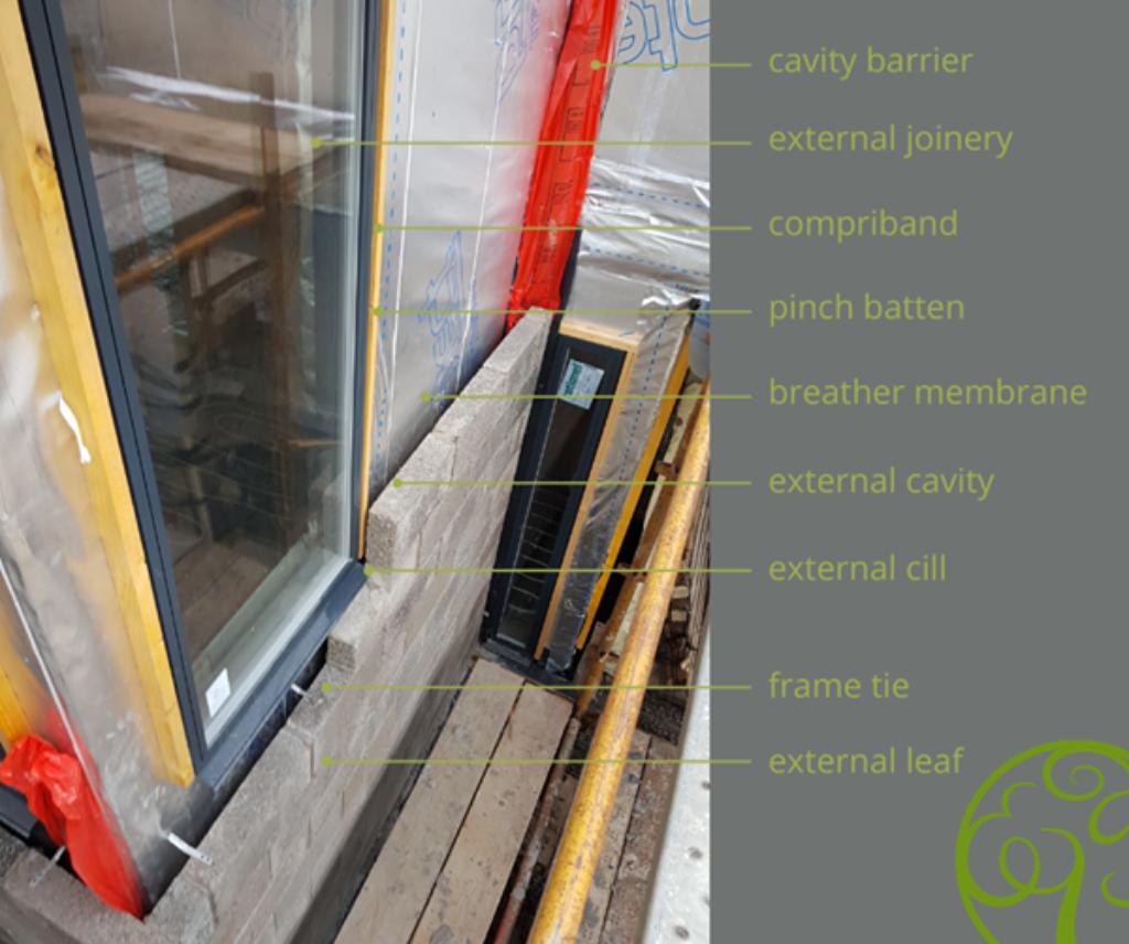 External Walls - Self Build Timber Frame Houses