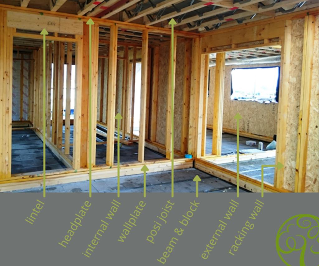 Ground Floor - Self Build Timber Frame Houses