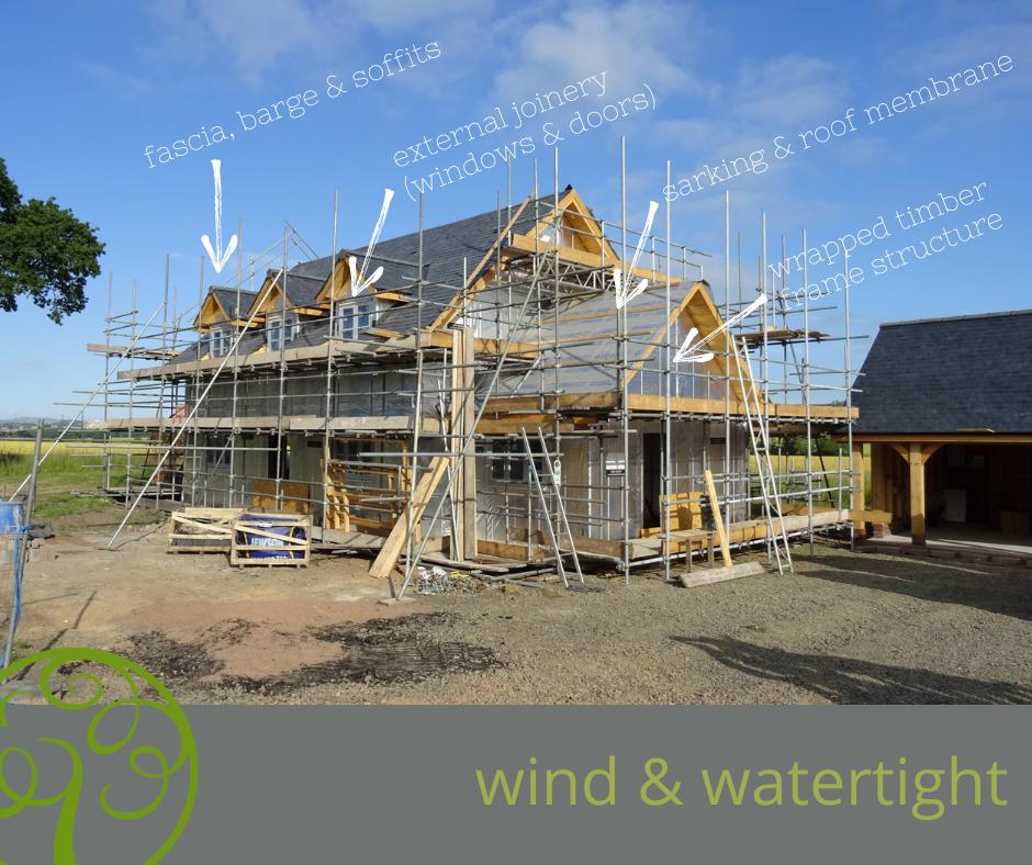 Wind Watertight